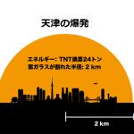 中国・天津の爆発と核爆発のエネルギーを比較してみた