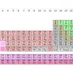 それでも新元素に国の名前をつけるべきでない理由 – 「ジャポニウム」について